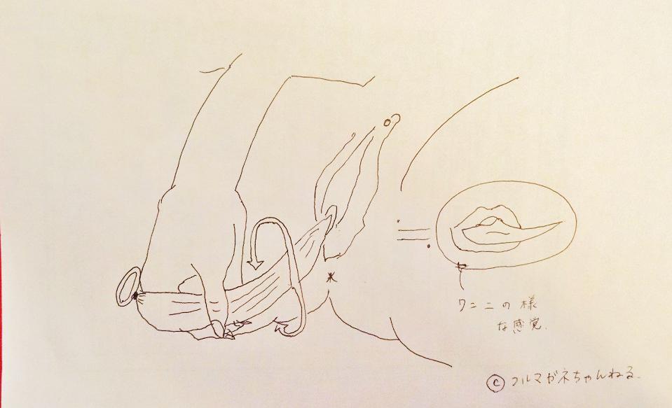 クリトリスや会陰をバナナでマッサージしている画像
