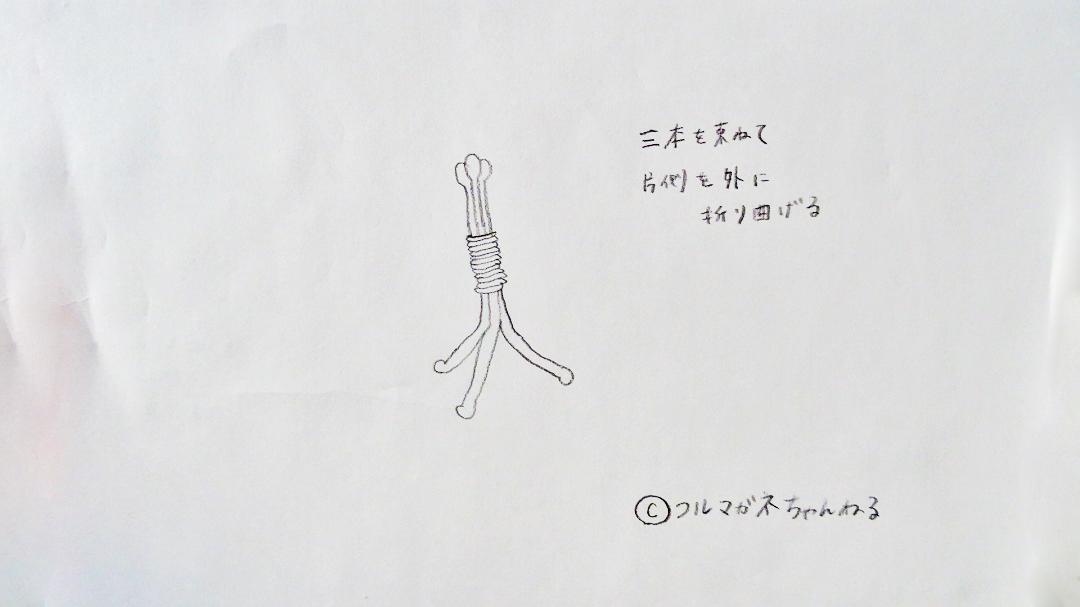 綿棒のセッティング方法