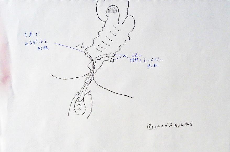 膣への刺激2